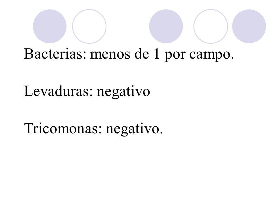 Bacterias: menos de 1 por campo. Levaduras: negativo Tricomonas: negativo.