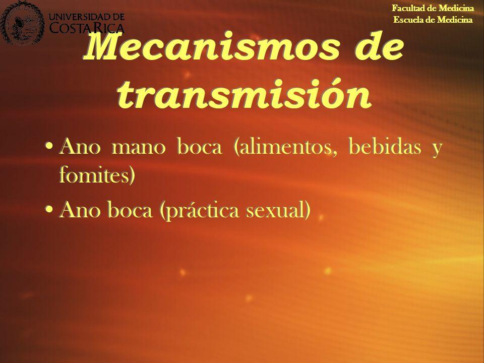 Mecanismos de transmisión Ano mano boca (alimentos, bebidas y fomites) Ano boca (práctica sexual) Ano mano boca (alimentos, bebidas y fomites) Ano boc