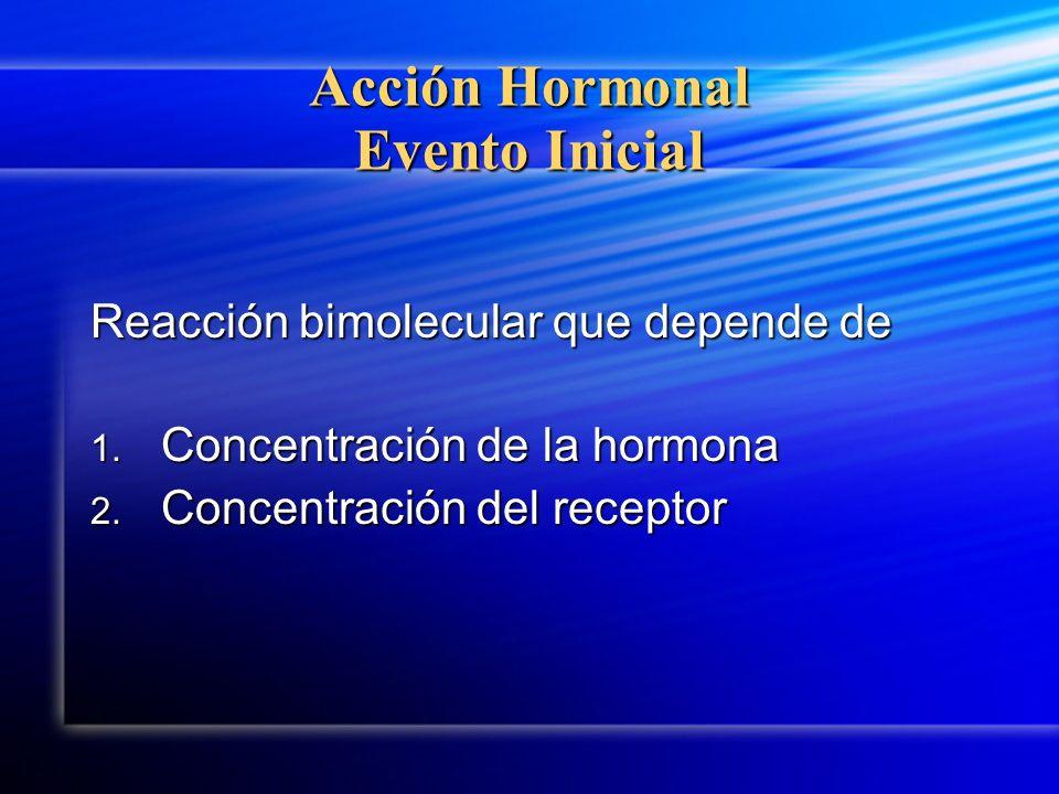 Acción Hormonal Evento Inicial Reacción bimolecular que depende de 1. Concentración de la hormona 2. Concentración del receptor