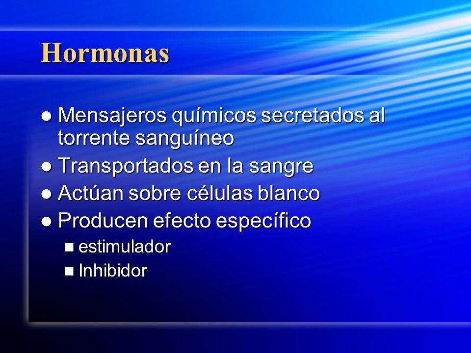 Receptores Caraterísticas funcionales 1.Sitio de reconocimiento 2.