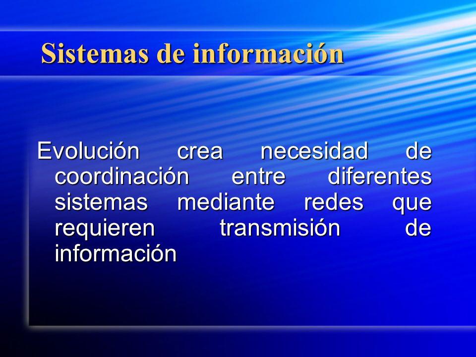 Sistemas de información Evolución crea necesidad de coordinación entre diferentes sistemas mediante redes que requieren transmisión de información