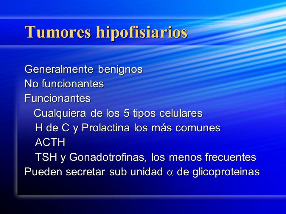 Tumores hipofisiarios Generalmente benignos No funcionantes Funcionantes Cualquiera de los 5 tipos celulares Cualquiera de los 5 tipos celulares H de