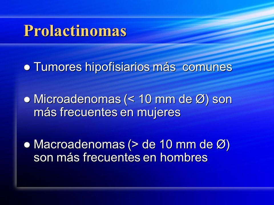 Prolactinomas Tumores hipofisiarios más comunes Tumores hipofisiarios más comunes Microadenomas (< 10 mm de Ø) son más frecuentes en mujeres Microaden