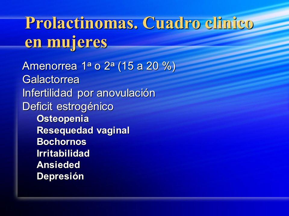 Prolactinomas. Cuadro clinico en mujeres Amenorrea 1 a o 2 a (15 a 20 %) Galactorrea Infertilidad por anovulación Deficit estrogénico Osteopenia Reseq
