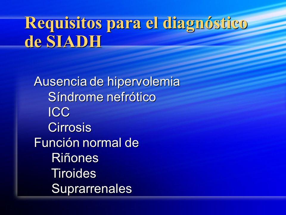 Requisitos para el diagnóstico de SIADH Ausencia de hipervolemia Síndrome nefrótico Síndrome nefrótico ICC ICC Cirrosis Cirrosis Función normal de Riñ