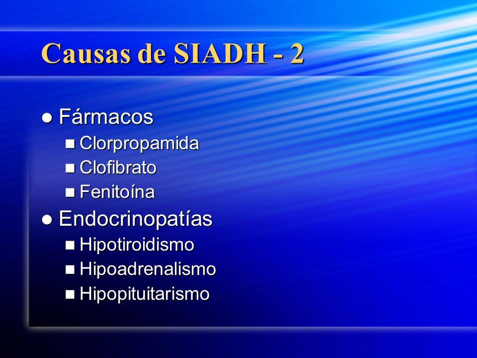 Causas de SIADH - 2 Fármacos Fármacos Clorpropamida Clorpropamida Clofibrato Clofibrato Fenitoína Fenitoína Endocrinopatías Endocrinopatías Hipotiroid