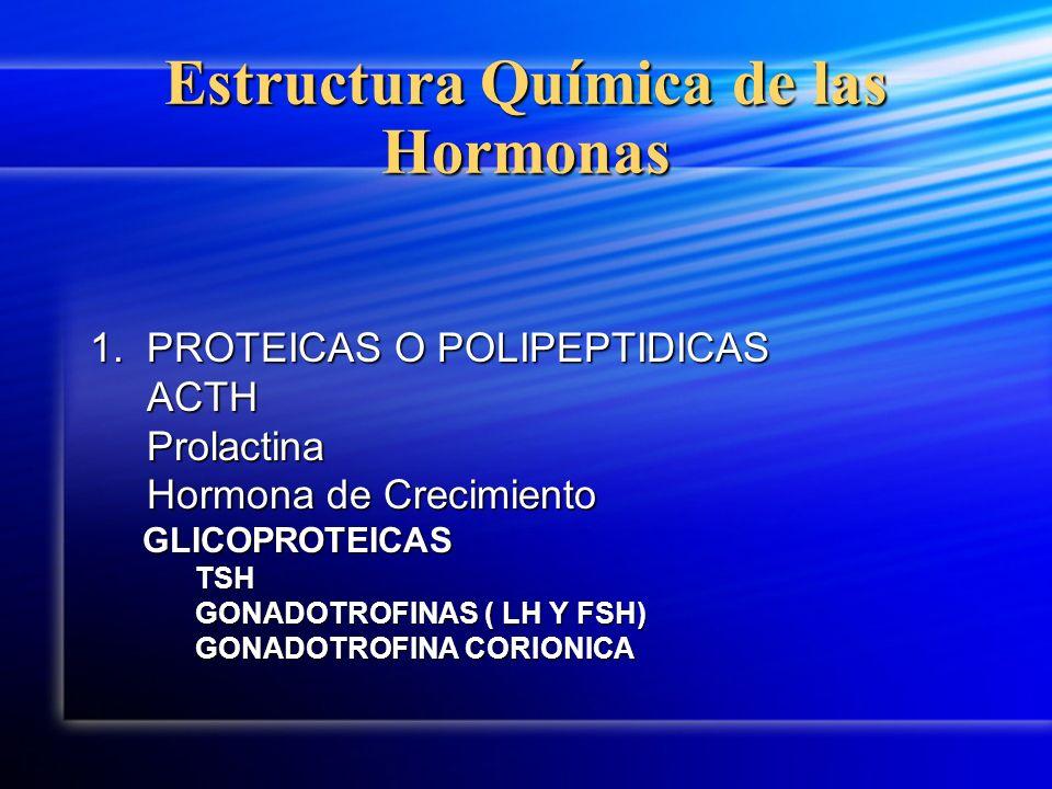 1. PROTEICAS O POLIPEPTIDICAS ACTH ACTH Prolactina Prolactina Hormona de Crecimiento Hormona de CrecimientoGLICOPROTEICASTSH GONADOTROFINAS ( LH Y FSH