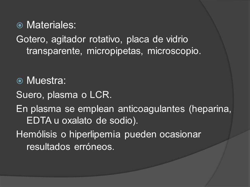 Materiales: Gotero, agitador rotativo, placa de vidrio transparente, micropipetas, microscopio. Muestra: Suero, plasma o LCR. En plasma se emplean ant
