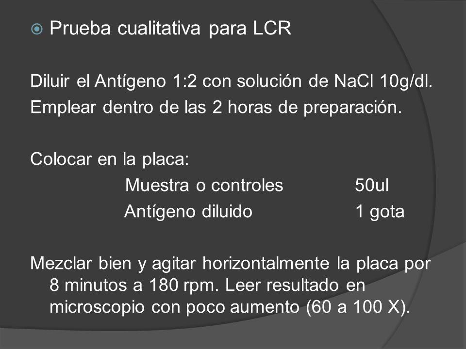 Prueba cualitativa para LCR Diluir el Antígeno 1:2 con solución de NaCl 10g/dl. Emplear dentro de las 2 horas de preparación. Colocar en la placa: Mue