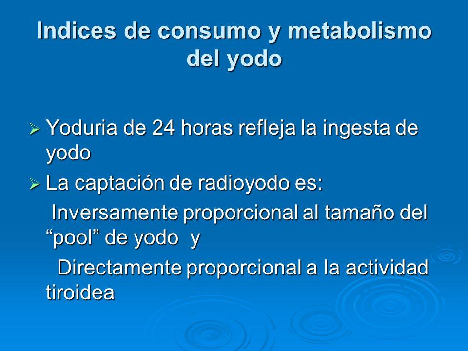 Indices de consumo y metabolismo del yodo Yoduria de 24 horas refleja la ingesta de yodo Yoduria de 24 horas refleja la ingesta de yodo La captación d