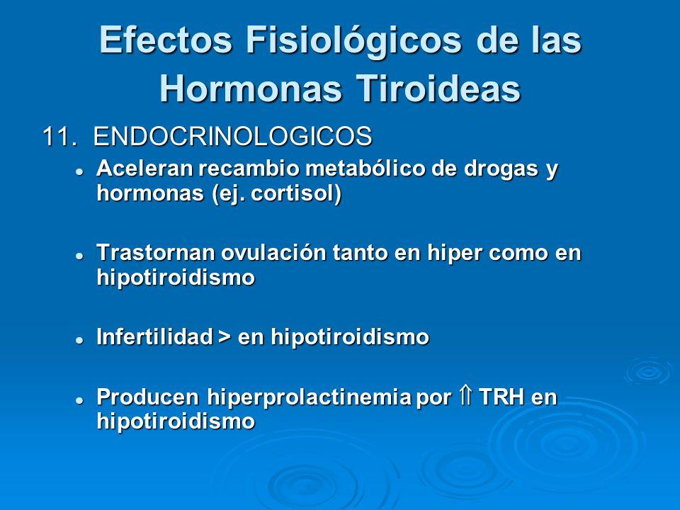 Efectos Fisiológicos de las Hormonas Tiroideas 11. ENDOCRINOLOGICOS Aceleran recambio metabólico de drogas y hormonas (ej. cortisol) Aceleran recambio