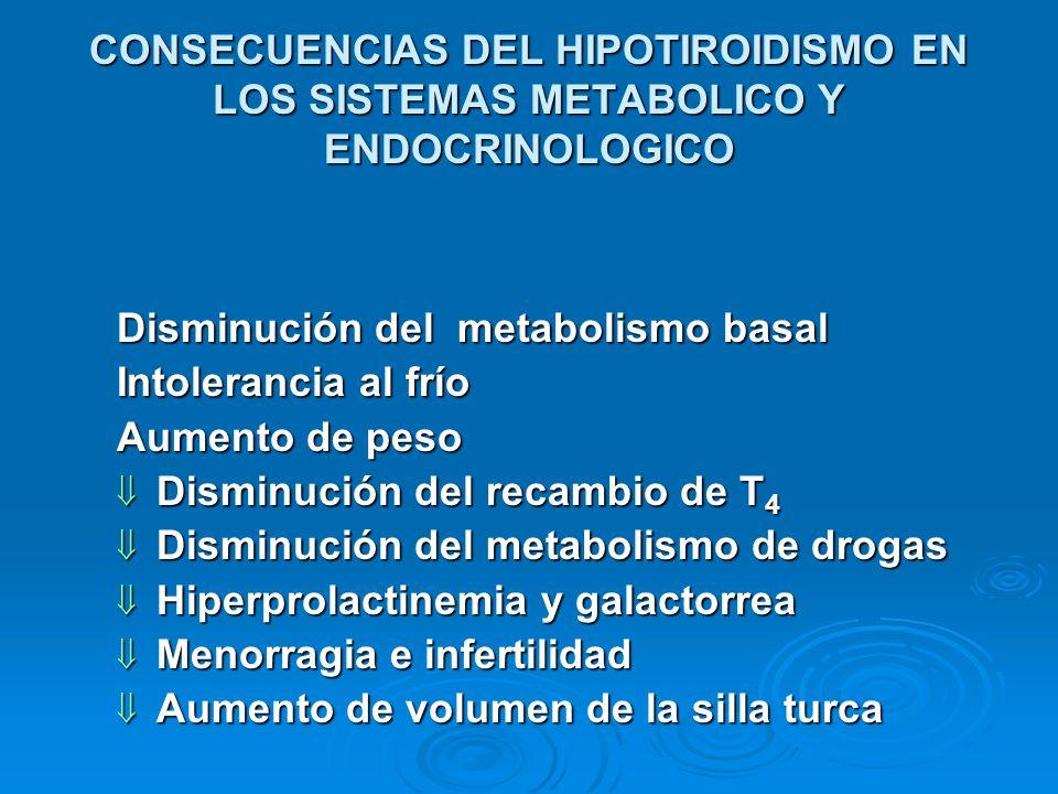 CONSECUENCIAS DEL HIPOTIROIDISMO EN LOS SISTEMAS METABOLICO Y ENDOCRINOLOGICO Disminución del metabolismo basal Intolerancia al frío Aumento de peso D
