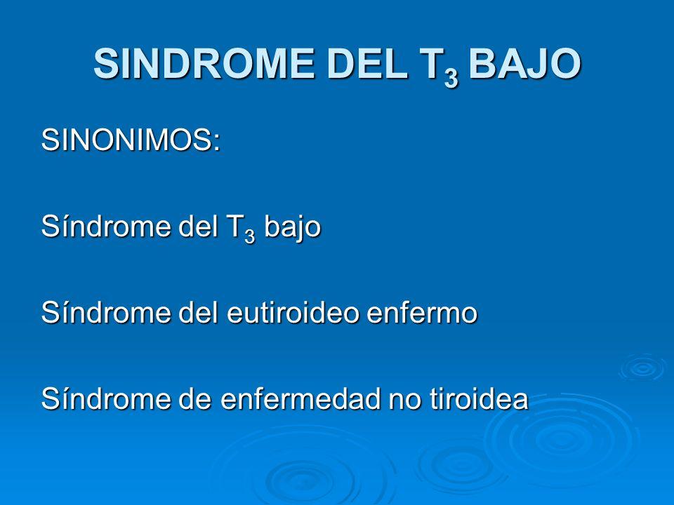 SINDROME DEL T 3 BAJO SINONIMOS: Síndrome del T 3 bajo Síndrome del eutiroideo enfermo Síndrome de enfermedad no tiroidea