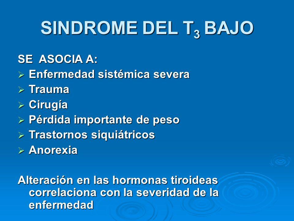 SINDROME DEL T 3 BAJO SE ASOCIA A: Enfermedad sistémica severa Enfermedad sistémica severa Trauma Trauma Cirugía Cirugía Pérdida importante de peso Pé