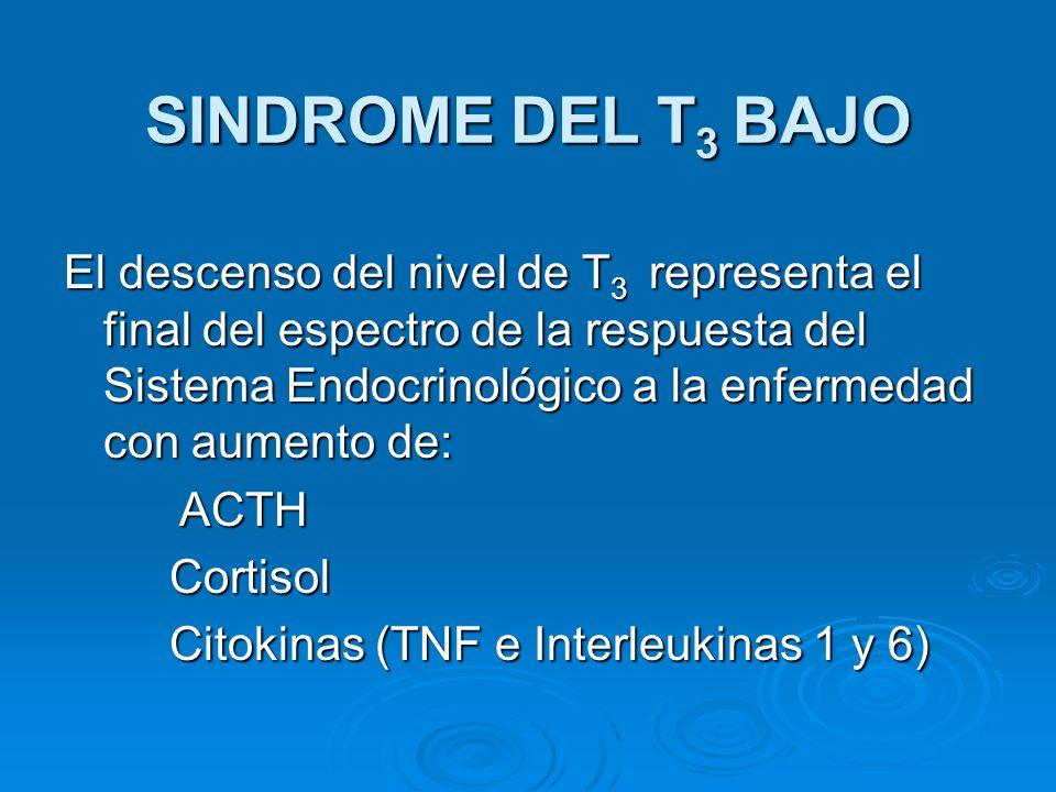 SINDROME DEL T 3 BAJO El descenso del nivel de T 3 representa el final del espectro de la respuesta del Sistema Endocrinológico a la enfermedad con au
