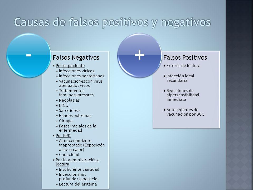 Falsos Negativos Por el paciente Infecciones víricas Infecciones bacterianas Vacunaciones con virus atenuados vivos Tratamientos inmunosupresores Neop