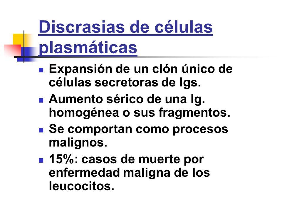 Mieloma múltiple Gammapatía más común.Neoplasia de células plasmáticas.