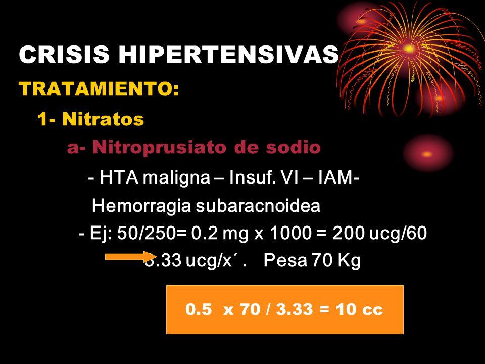 CRISIS HIPERTENSIVAS TRATAMIENTO: 1- Nitratos a- Nitroprusiato de sodio - HTA maligna – Insuf. VI – IAM- Hemorragia subaracnoidea - Ej: 50/250= 0.2 mg