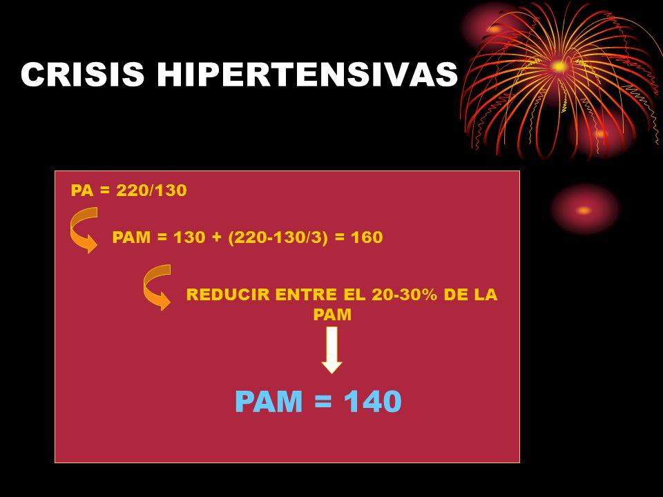 CRISIS HIPERTENSIVAS PA = 220/130 PAM = 130 + (220-130/3) = 160 REDUCIR ENTRE EL 20-30% DE LA PAM PAM = 140