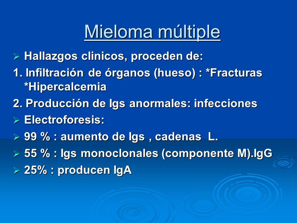 Mieloma múltiple Hallazgos clinicos, proceden de: Hallazgos clinicos, proceden de: 1. Infiltración de órganos (hueso) : *Fracturas *Hipercalcemia 2. P