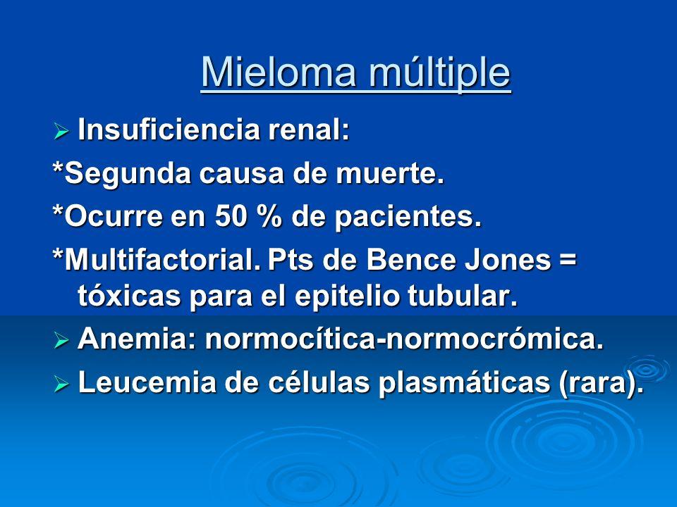 Mieloma múltiple Insuficiencia renal: Insuficiencia renal: *Segunda causa de muerte. *Ocurre en 50 % de pacientes. *Multifactorial. Pts de Bence Jones