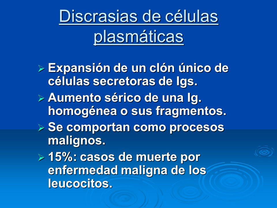 Mieloma múltiple Insuficiencia renal: Insuficiencia renal: *Segunda causa de muerte.