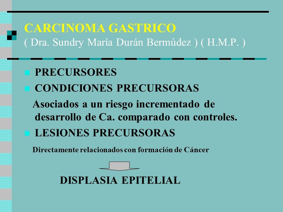 CARCINOMA GASTRICO ( Dra. Sundry María Durán Bermúdez ) ( H.M.P. ) PRECURSORES CONDICIONES PRECURSORAS Asociados a un riesgo incrementado de desarroll