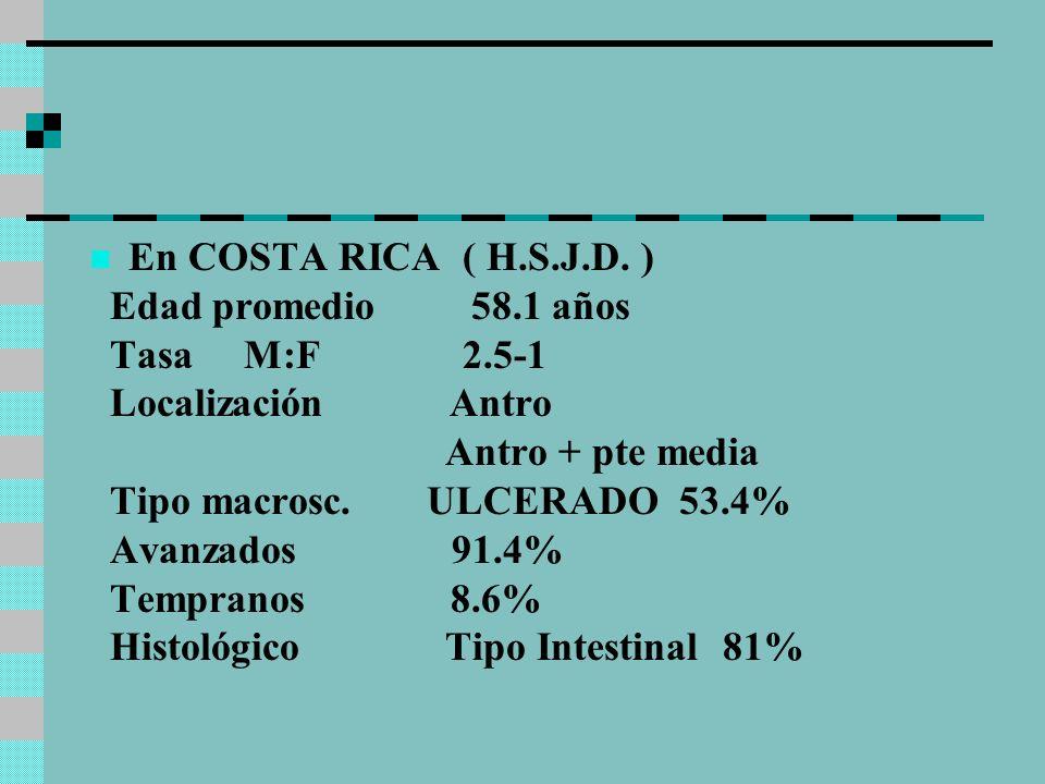 En COSTA RICA ( H.S.J.D. ) Edad promedio 58.1 años Tasa M:F 2.5-1 Localización Antro Antro + pte media Tipo macrosc. ULCERADO 53.4% Avanzados 91.4% Te