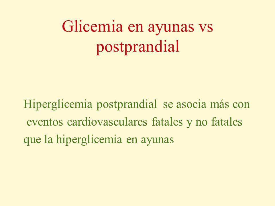 Glicemia en ayunas vs postprandial Hiperglicemia postprandial se asocia más con eventos cardiovasculares fatales y no fatales que la hiperglicemia en
