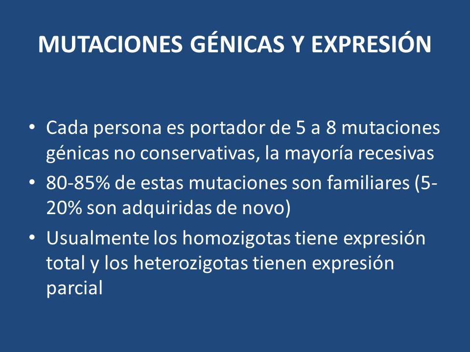 MUTACIONES GÉNICAS Y EXPRESIÓN Cada persona es portador de 5 a 8 mutaciones génicas no conservativas, la mayoría recesivas 80-85% de estas mutaciones