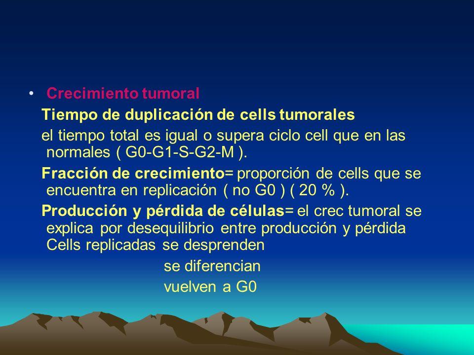 Crecimiento tumoral Tiempo de duplicación de cells tumorales el tiempo total es igual o supera ciclo cell que en las normales ( G0-G1-S-G2-M ). Fracci