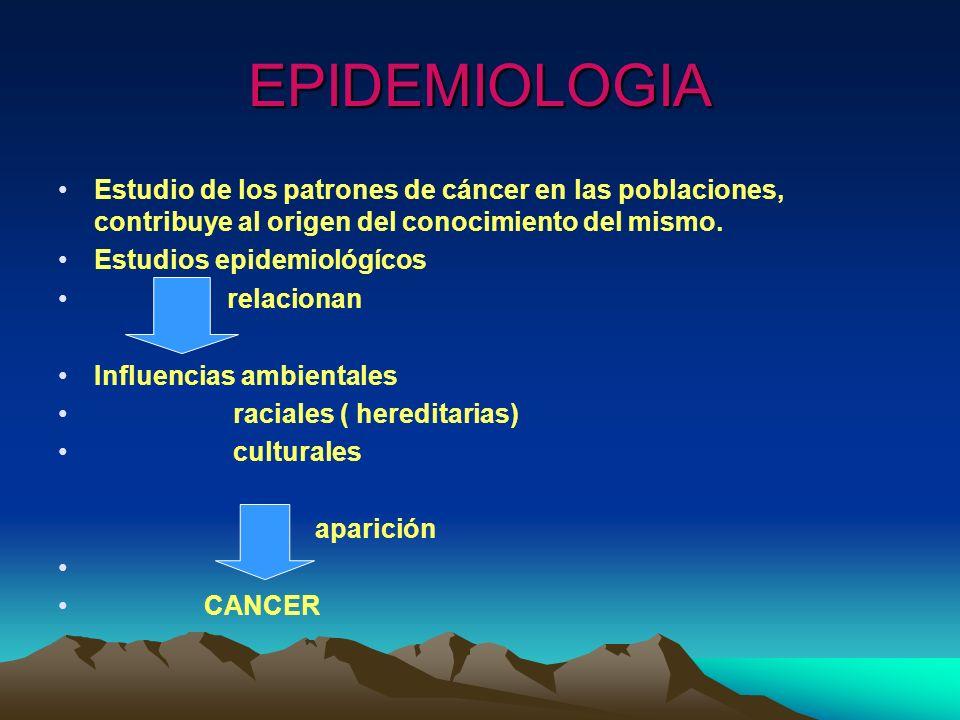 EPIDEMIOLOGIA Estudio de los patrones de cáncer en las poblaciones, contribuye al origen del conocimiento del mismo. Estudios epidemiológícos relacion