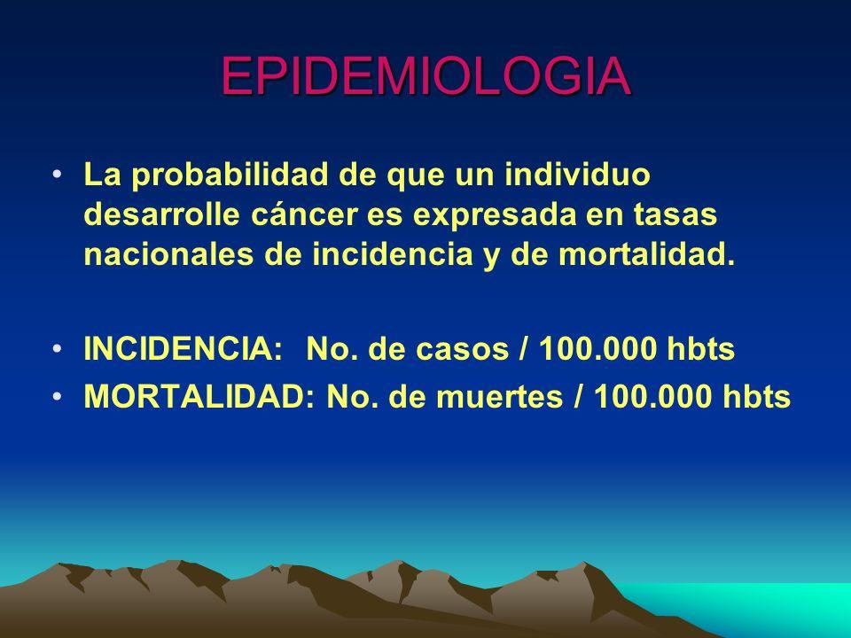 EPIDEMIOLOGIA La probabilidad de que un individuo desarrolle cáncer es expresada en tasas nacionales de incidencia y de mortalidad. INCIDENCIA: No. de