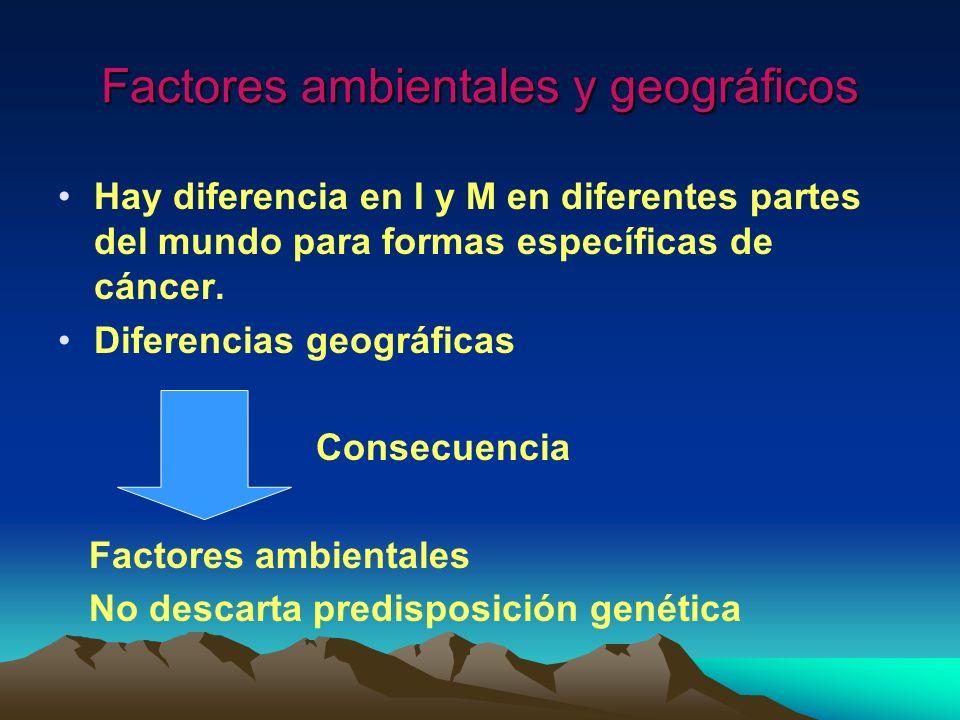 Factores ambientales y geográficos Hay diferencia en I y M en diferentes partes del mundo para formas específicas de cáncer. Diferencias geográficas C