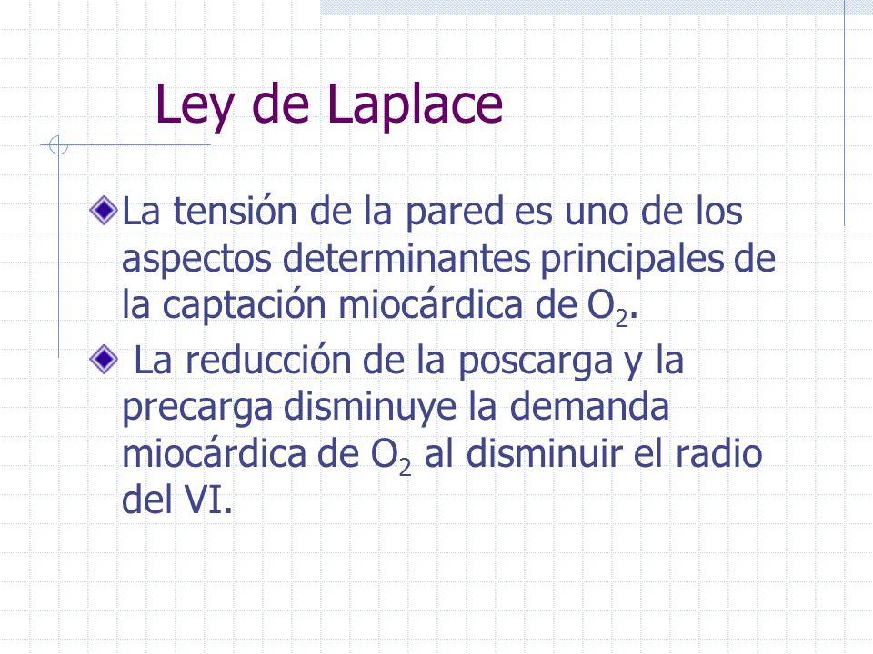 Ley de Laplace La tensión sobre la pared de una esfera de paredes delgadas es proporcional al producto de la presión intraluminal y el radio, y guarda