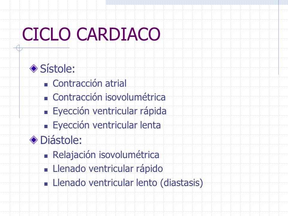 Ley de Laplace La dilatación de la cavidad (aumenta r), y el adelgazamiento de la pared (disminuye h), aumenta el estrés parietal, y por tanto estimul