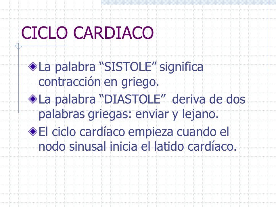 El ciclo cardíaco es la secuencia de hechos mecánicos que se producen durante un único latido cardíaco.