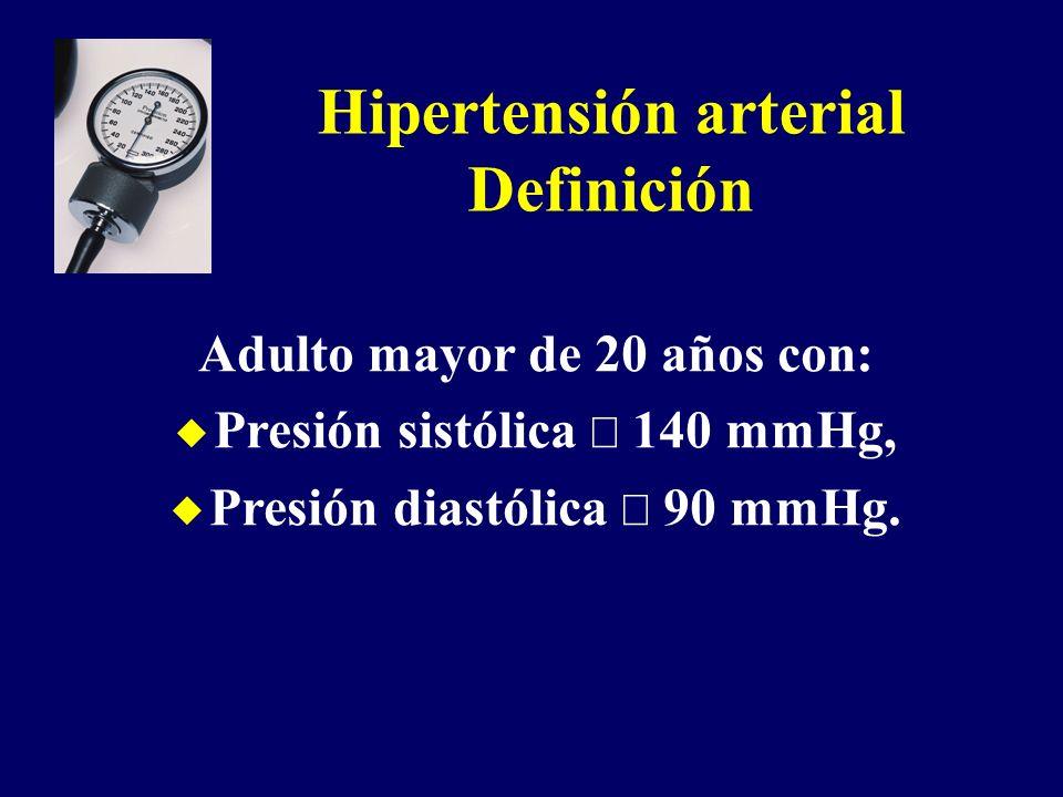 Hipertensión arterial Definición Adulto mayor de 20 años con: Presión sistólica 140 mmHg, Presión diastólica 90 mmHg.