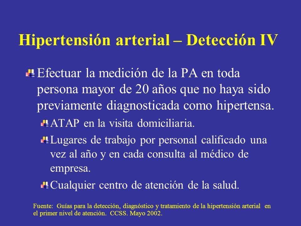 Hipertensión arterial – Detección IV Efectuar la medición de la PA en toda persona mayor de 20 años que no haya sido previamente diagnosticada como hi