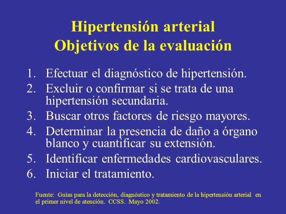 Hipertensión arterial Objetivos de la evaluación 1.Efectuar el diagnóstico de hipertensión. 2.Excluir o confirmar si se trata de una hipertensión secu