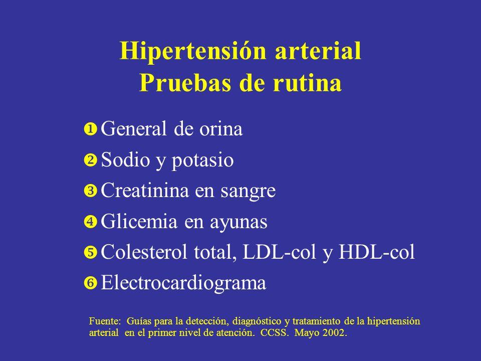 Hipertensión arterial Pruebas de rutina General de orina Sodio y potasio Creatinina en sangre Glicemia en ayunas Colesterol total, LDL-col y HDL-col E