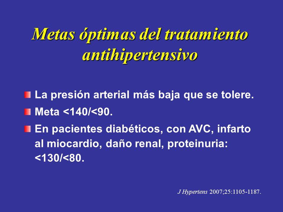 Metas óptimas del tratamiento antihipertensivo La presión arterial más baja que se tolere. Meta <140/<90. En pacientes diabéticos, con AVC, infarto al