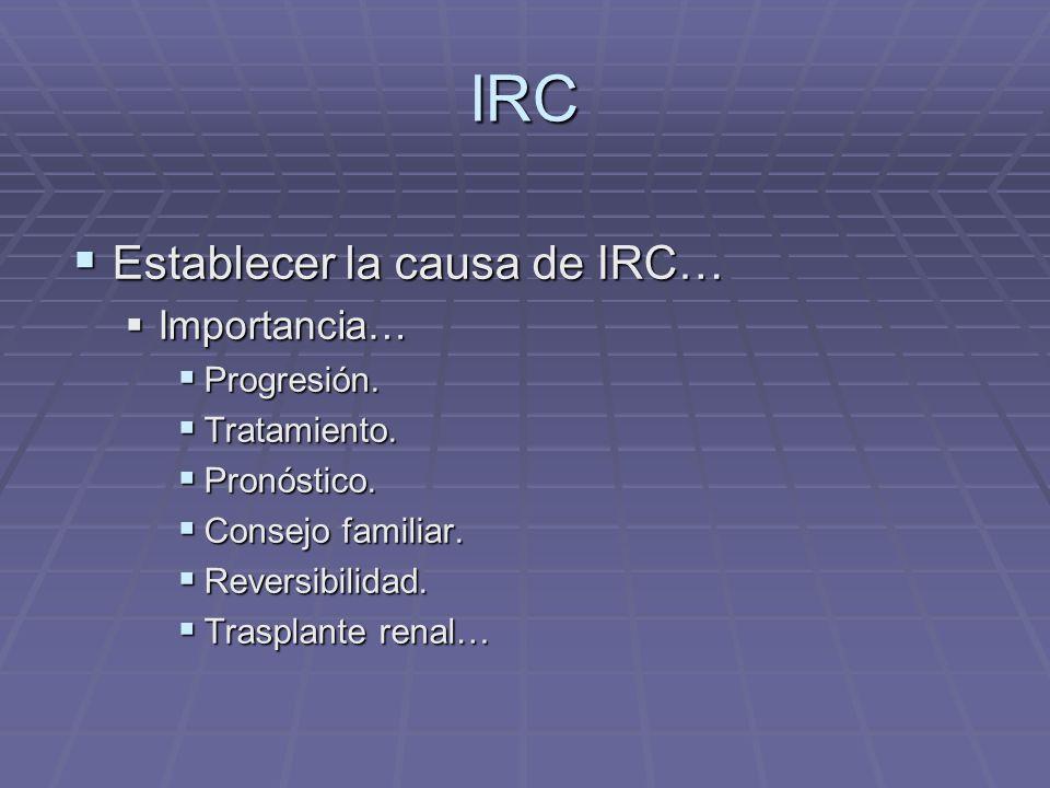 IRC Establecer la causa de IRC… Establecer la causa de IRC… Importancia… Importancia… Progresión. Progresión. Tratamiento. Tratamiento. Pronóstico. Pr