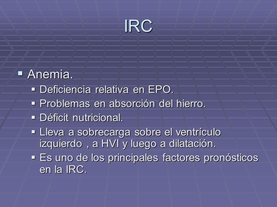 IRC Anemia. Anemia. Deficiencia relativa en EPO. Deficiencia relativa en EPO. Problemas en absorción del hierro. Problemas en absorción del hierro. Dé