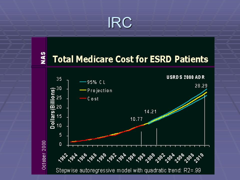IRC Estadíos IRC: Estadíos IRC: Estadío I.TFG > 50%.
