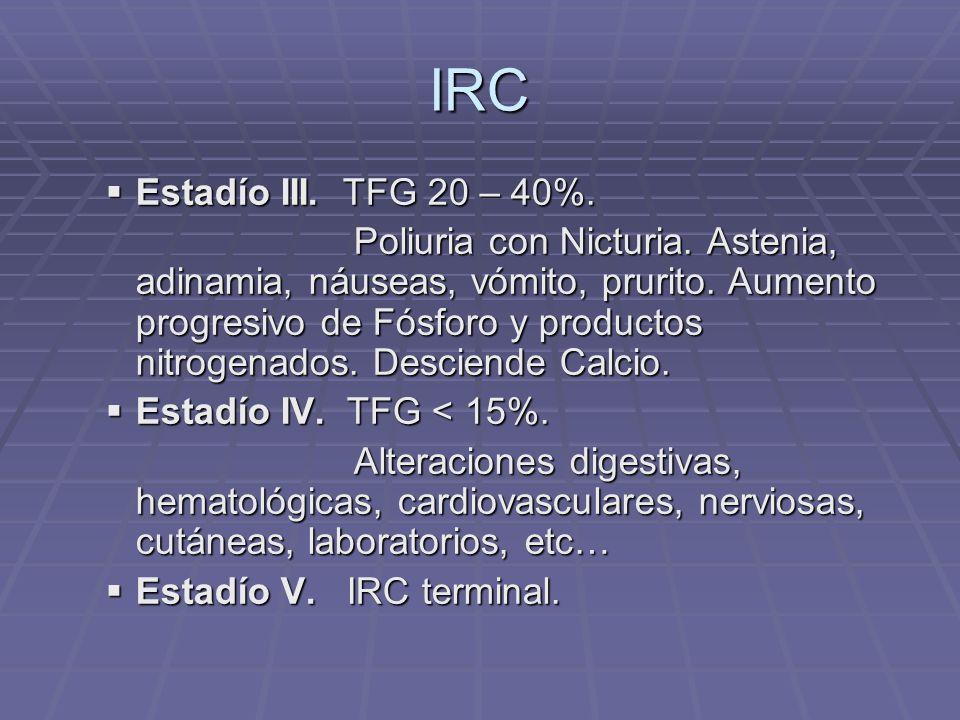 IRC Estadío III. TFG 20 – 40%. Estadío III. TFG 20 – 40%. Poliuria con Nicturia. Astenia, adinamia, náuseas, vómito, prurito. Aumento progresivo de Fó