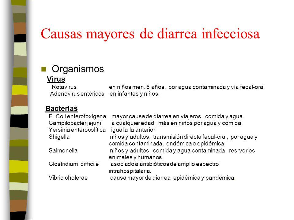 Causas mayores de diarrea infecciosa Organismos Virus Rotavirus en niños men.