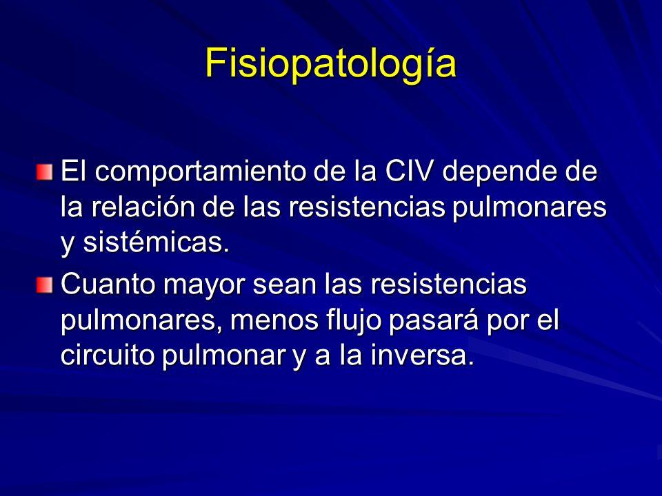 Fisiopatología El comportamiento de la CIV depende de la relación de las resistencias pulmonares y sistémicas. Cuanto mayor sean las resistencias pulm