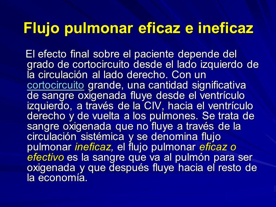 Flujo pulmonar eficaz e ineficaz El efecto final sobre el paciente depende del grado de cortocircuito desde el lado izquierdo de la circulación al lad