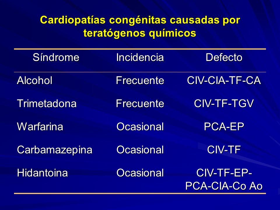 Cardiopatías congénitas causadas por teratógenos químicos SíndromeIncidenciaDefecto AlcoholFrecuenteCIV-CIA-TF-CA TrimetadonaFrecuenteCIV-TF-TGV Warfa